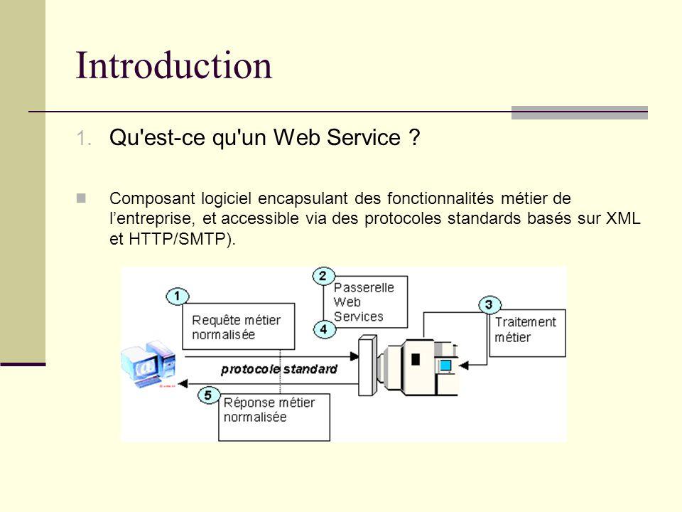 Introduction 1. Qu'est-ce qu'un Web Service ? Composant logiciel encapsulant des fonctionnalités métier de lentreprise, et accessible via des protocol