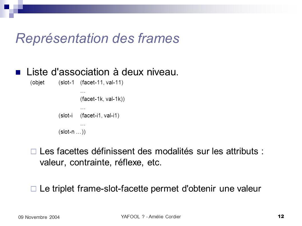 YAFOOL ? - Amélie Cordier12 09 Novembre 2004 Représentation des frames Liste d'association à deux niveau. (objet(slot-1 (facet-11, val-11) … (facet-1k