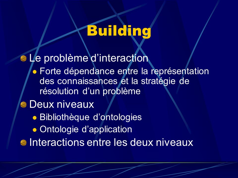 Building Le problème dinteraction Forte dépendance entre la représentation des connaissances et la stratégie de résolution dun problème Deux niveaux B