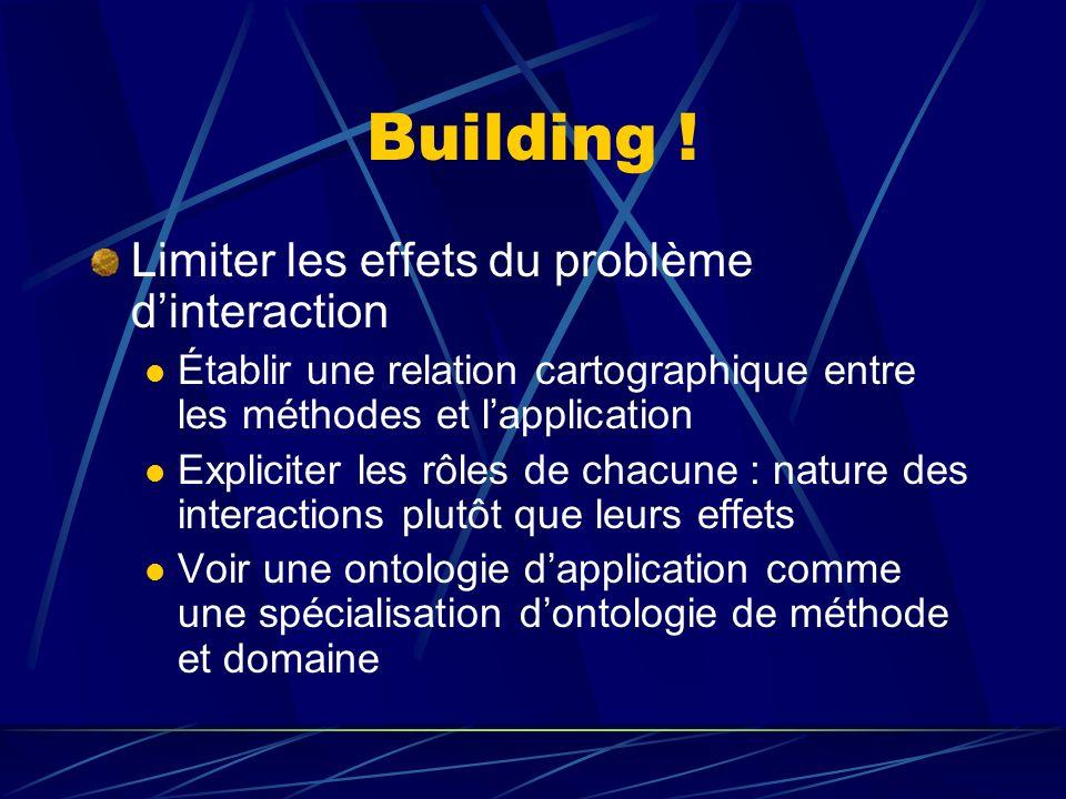 Building ! Limiter les effets du problème dinteraction Établir une relation cartographique entre les méthodes et lapplication Expliciter les rôles de