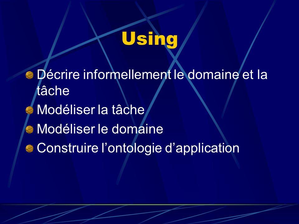 Using Décrire informellement le domaine et la tâche Modéliser la tâche Modéliser le domaine Construire lontologie dapplication