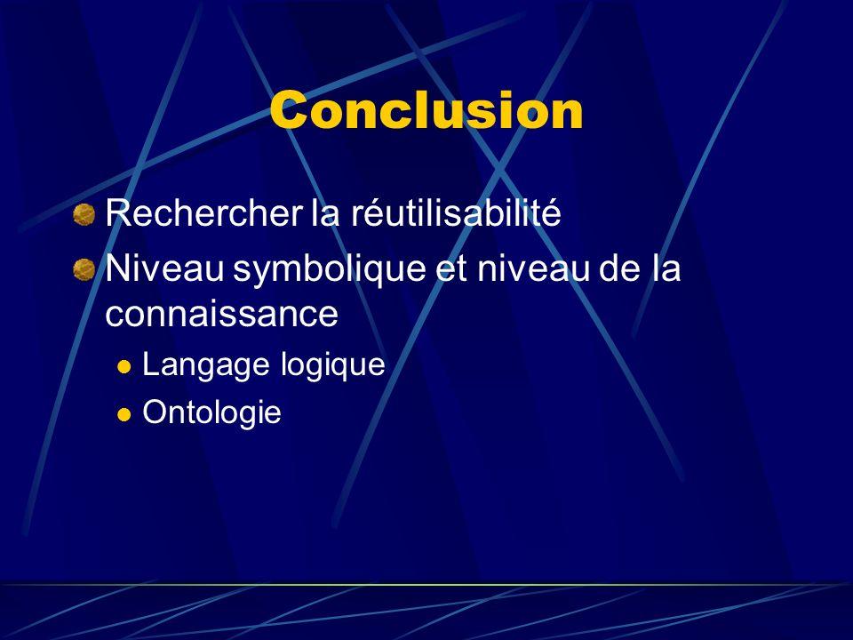 Conclusion Rechercher la réutilisabilité Niveau symbolique et niveau de la connaissance Langage logique Ontologie