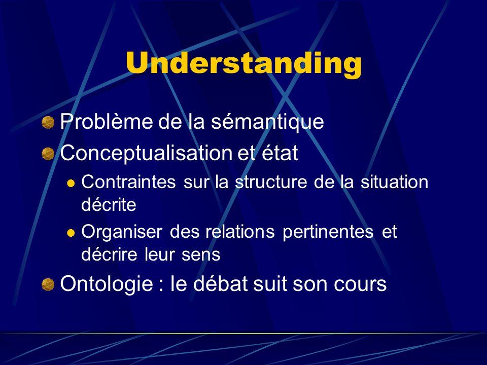 Understanding Problème de la sémantique Conceptualisation et état Contraintes sur la structure de la situation décrite Organiser des relations pertinentes et décrire leur sens Ontologie : le débat suit son cours