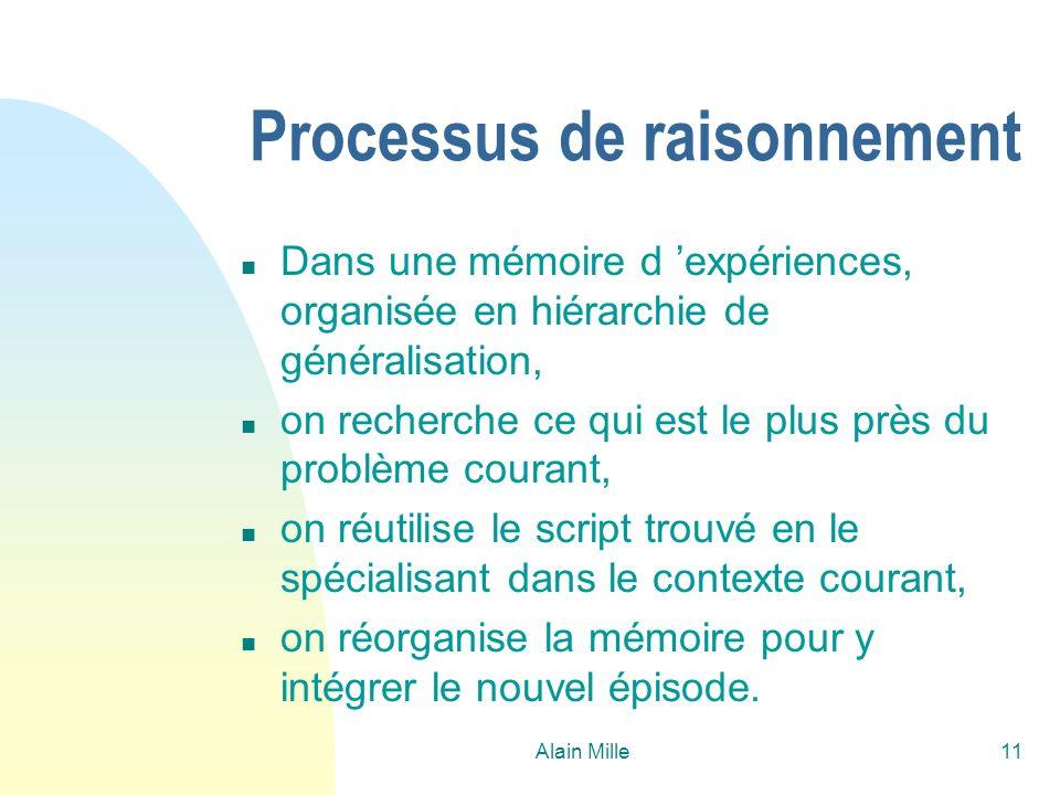 Alain Mille11 Processus de raisonnement n Dans une mémoire d expériences, organisée en hiérarchie de généralisation, n on recherche ce qui est le plus près du problème courant, n on réutilise le script trouvé en le spécialisant dans le contexte courant, n on réorganise la mémoire pour y intégrer le nouvel épisode.