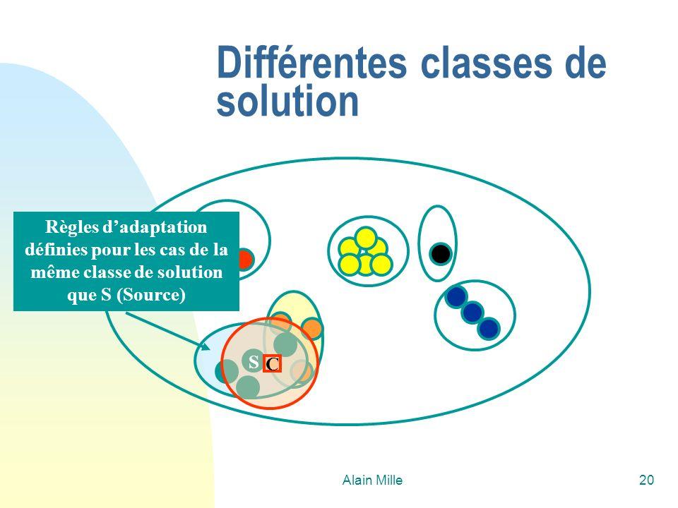 Alain Mille20 Différentes classes de solution S C S Règles dadaptation définies pour les cas de la même classe de solution que S (Source)