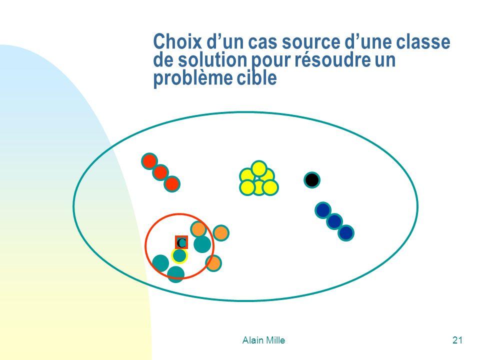 Alain Mille21 Choix dun cas source dune classe de solution pour résoudre un problème cible C