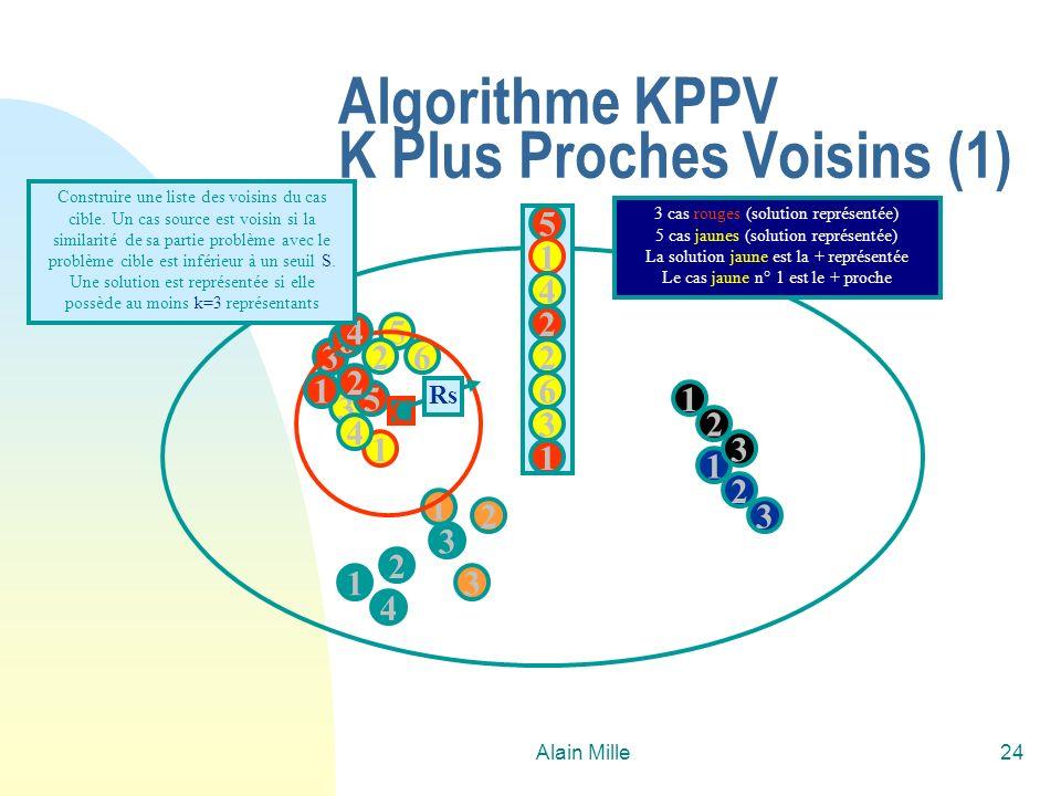 Alain Mille24 Algorithme KPPV K Plus Proches Voisins (1) 1 2 4 1 3 2 3 3 5 1 6 4 2 1 1 2 3 3 6 5 C 2 2 3 4 1 Construire une liste des voisins du cas c