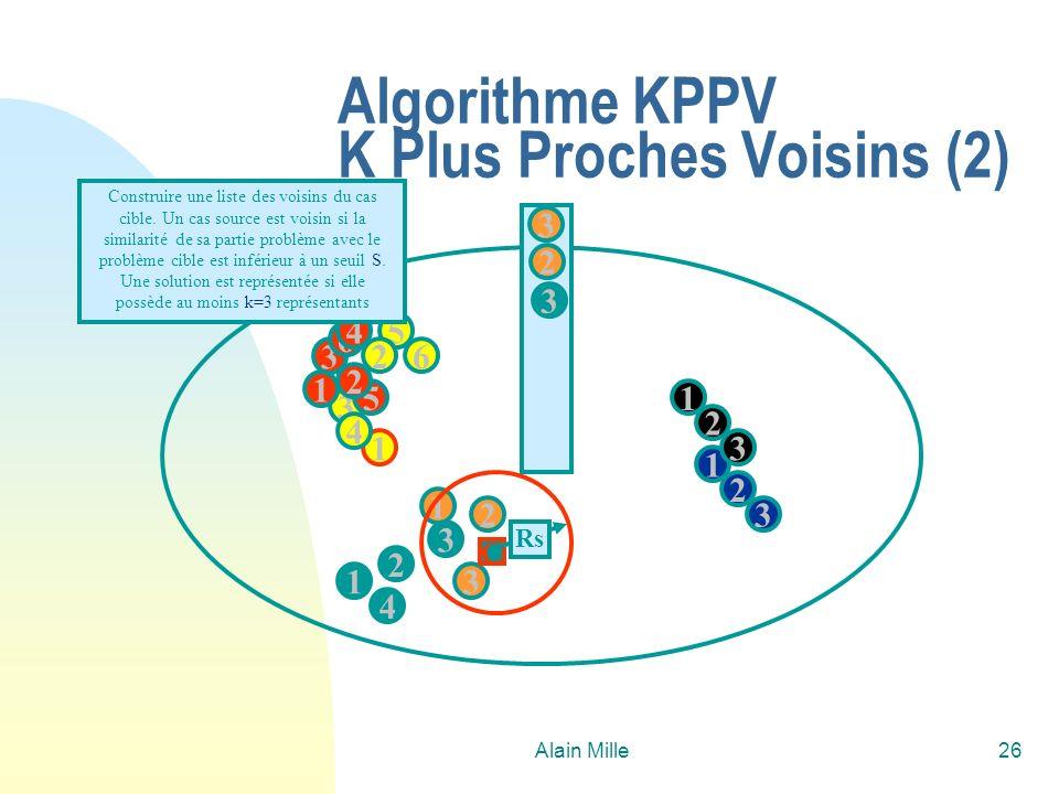 Alain Mille26 Algorithme KPPV K Plus Proches Voisins (2) 1 2 4 1 3 2 3 3 5 1 6 4 2 1 1 2 3 3 6 5 C 2 2 3 4 1 3 2 3 Rs Construire une liste des voisins