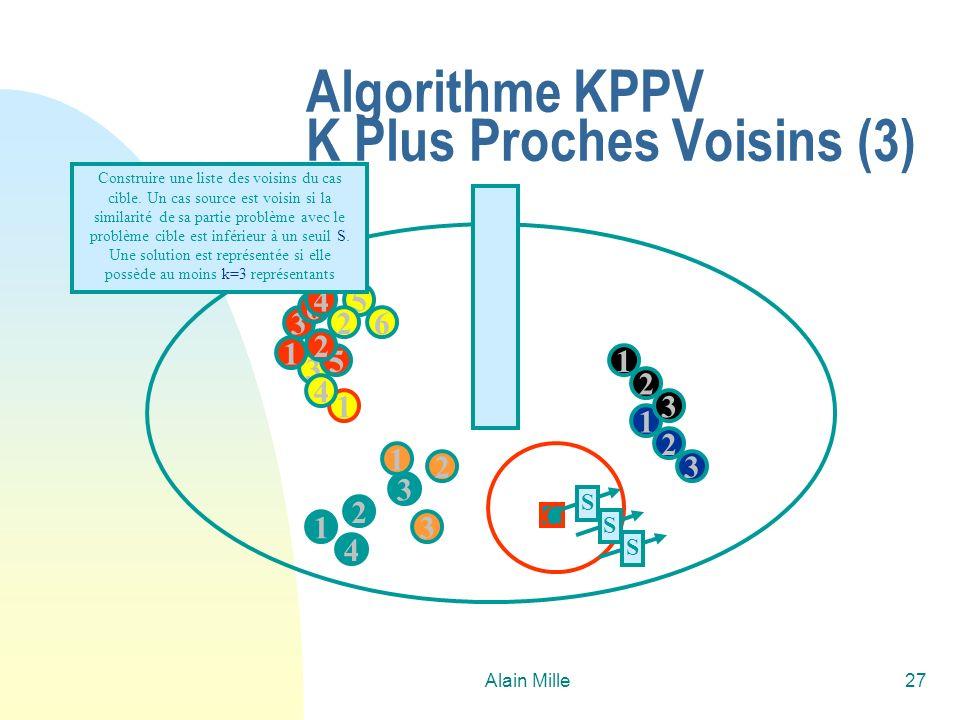Alain Mille27 Algorithme KPPV K Plus Proches Voisins (3) 1 2 4 1 3 2 3 3 5 1 6 4 2 1 1 2 3 3 6 5 C 2 2 3 4 1 S S S Construire une liste des voisins du