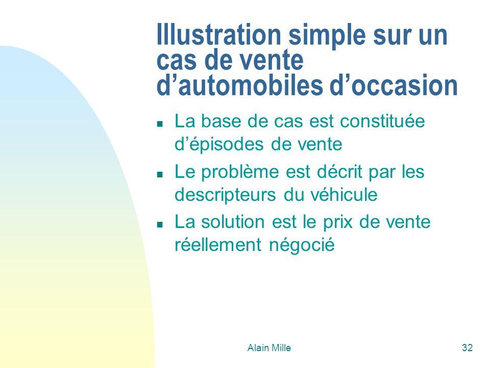 Alain Mille32 Illustration simple sur un cas de vente dautomobiles doccasion n La base de cas est constituée dépisodes de vente n Le problème est décrit par les descripteurs du véhicule n La solution est le prix de vente réellement négocié