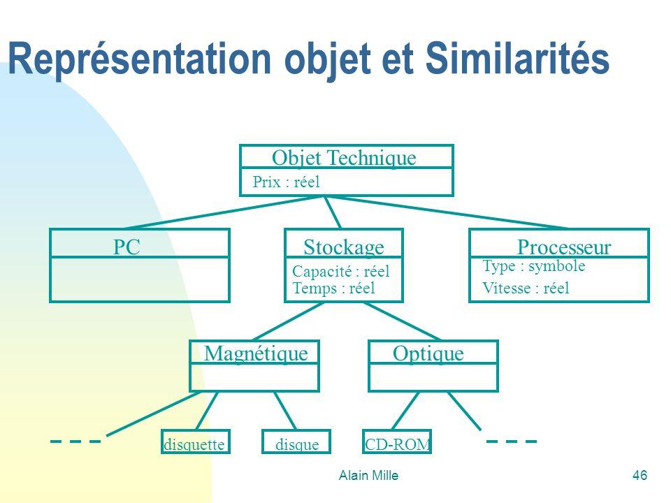 Alain Mille46 Représentation objet et Similarités Objet Technique PCStockageProcesseur MagnétiqueOptique disquettedisqueCD-ROM Prix : réel Capacité : réel Type : symbole Vitesse : réelTemps : réel