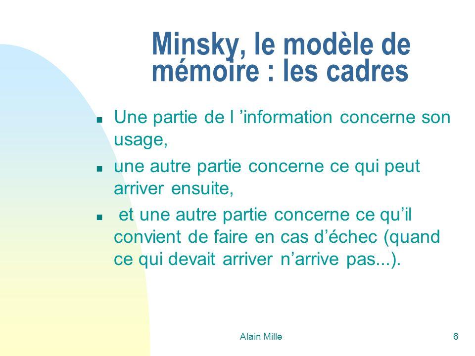 Alain Mille6 Minsky, le modèle de mémoire : les cadres n Une partie de l information concerne son usage, n une autre partie concerne ce qui peut arriver ensuite, n et une autre partie concerne ce quil convient de faire en cas déchec (quand ce qui devait arriver narrive pas...).