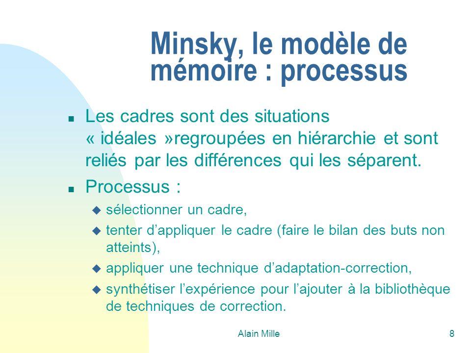 Alain Mille8 Minsky, le modèle de mémoire : processus n Les cadres sont des situations « idéales »regroupées en hiérarchie et sont reliés par les diff