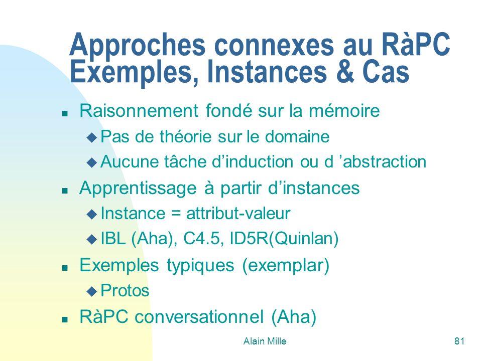 Alain Mille81 Approches connexes au RàPC Exemples, Instances & Cas n Raisonnement fondé sur la mémoire u Pas de théorie sur le domaine u Aucune tâche dinduction ou d abstraction n Apprentissage à partir dinstances u Instance = attribut-valeur u IBL (Aha), C4.5, ID5R(Quinlan) n Exemples typiques (exemplar) u Protos n RàPC conversationnel (Aha)
