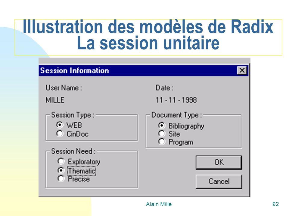 Alain Mille92 Illustration des modèles de Radix La session unitaire