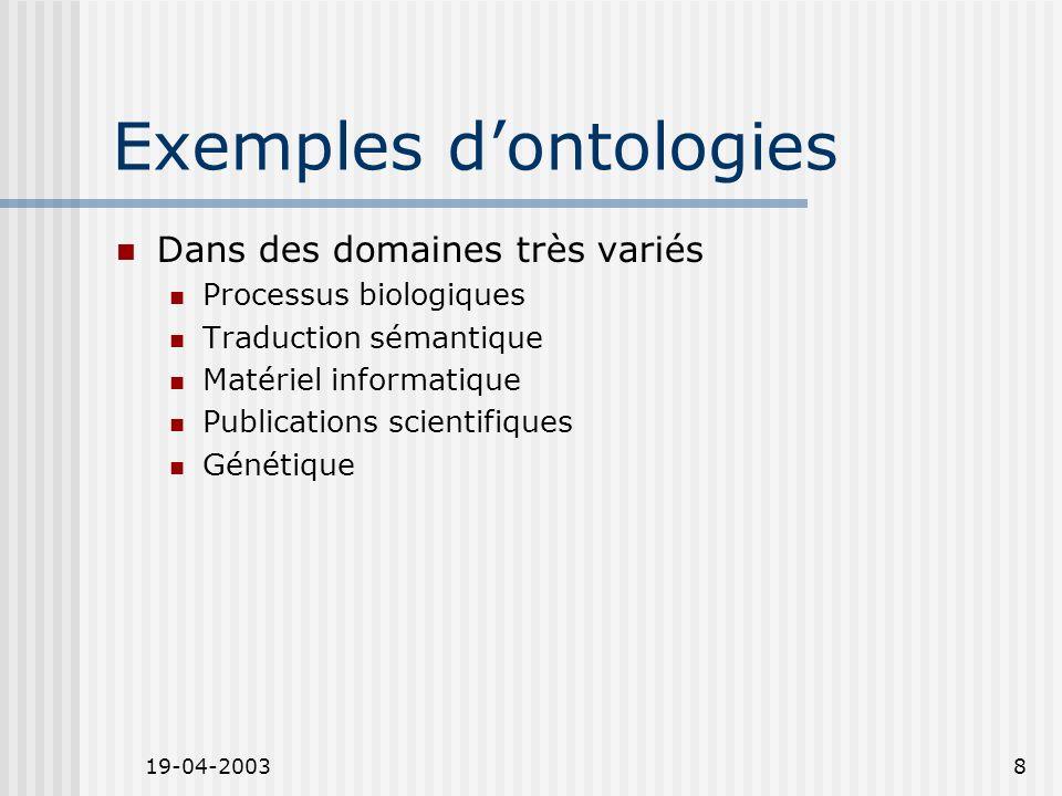 19-04-20038 Exemples dontologies Dans des domaines très variés Processus biologiques Traduction sémantique Matériel informatique Publications scientifiques Génétique