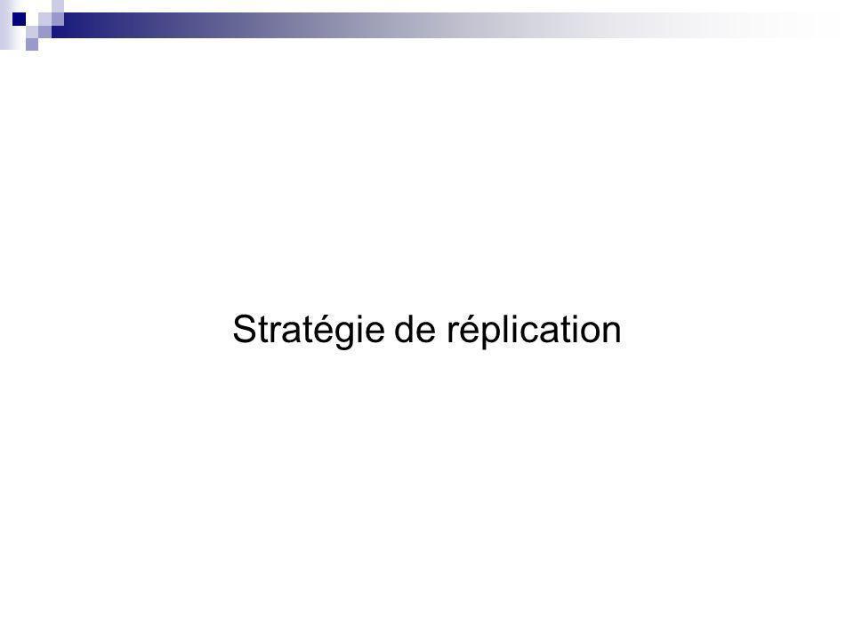 Stratégie de réplication
