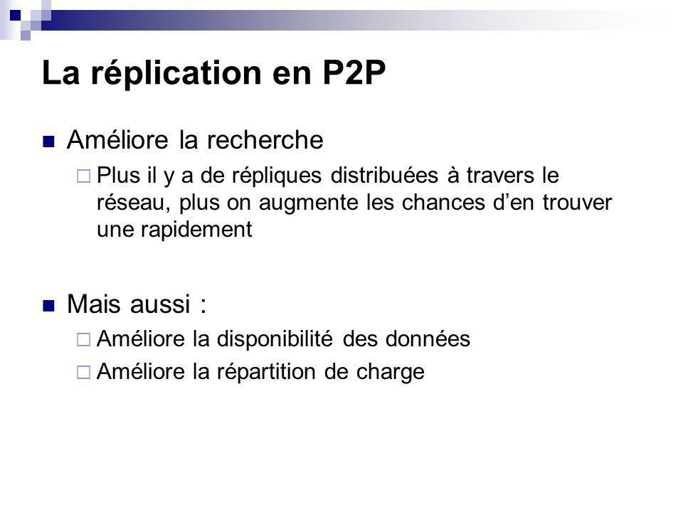 La réplication en P2P Améliore la recherche Plus il y a de répliques distribuées à travers le réseau, plus on augmente les chances den trouver une rapidement Mais aussi : Améliore la disponibilité des données Améliore la répartition de charge