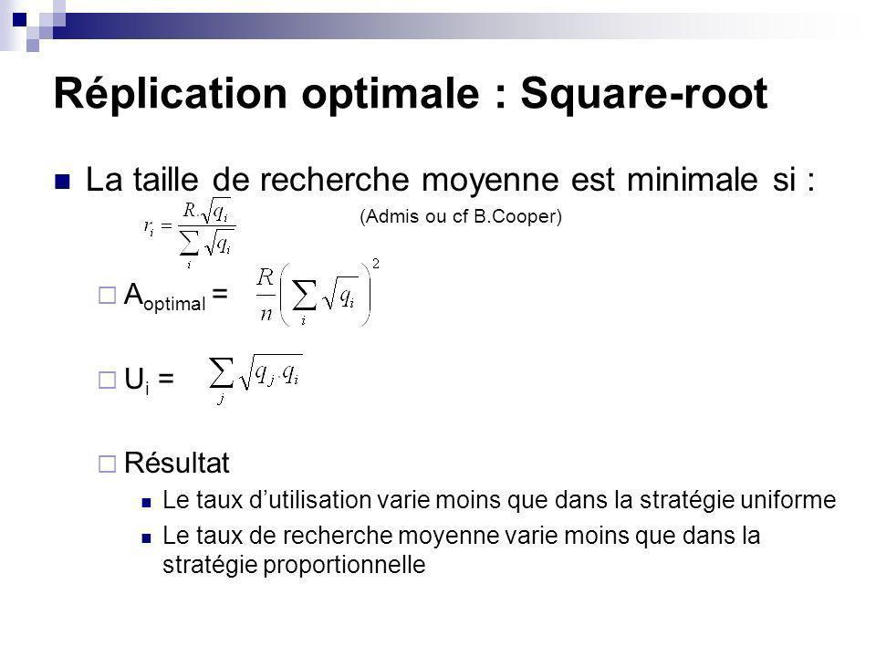 Réplication optimale : Square-root La taille de recherche moyenne est minimale si : (Admis ou cf B.Cooper) A optimal = U i = Résultat Le taux dutilisation varie moins que dans la stratégie uniforme Le taux de recherche moyenne varie moins que dans la stratégie proportionnelle