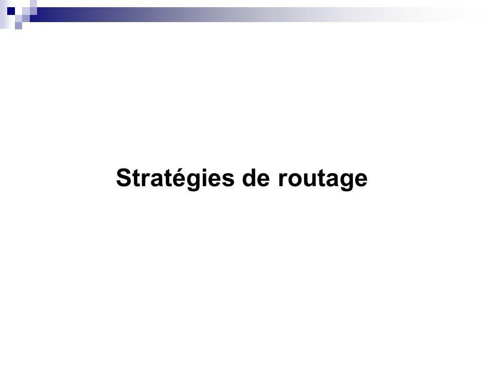 Stratégies de routage