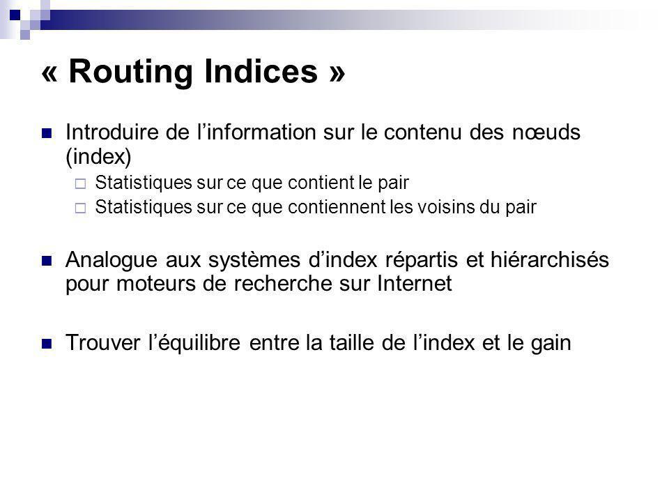 « Routing Indices » Introduire de linformation sur le contenu des nœuds (index) Statistiques sur ce que contient le pair Statistiques sur ce que contiennent les voisins du pair Analogue aux systèmes dindex répartis et hiérarchisés pour moteurs de recherche sur Internet Trouver léquilibre entre la taille de lindex et le gain