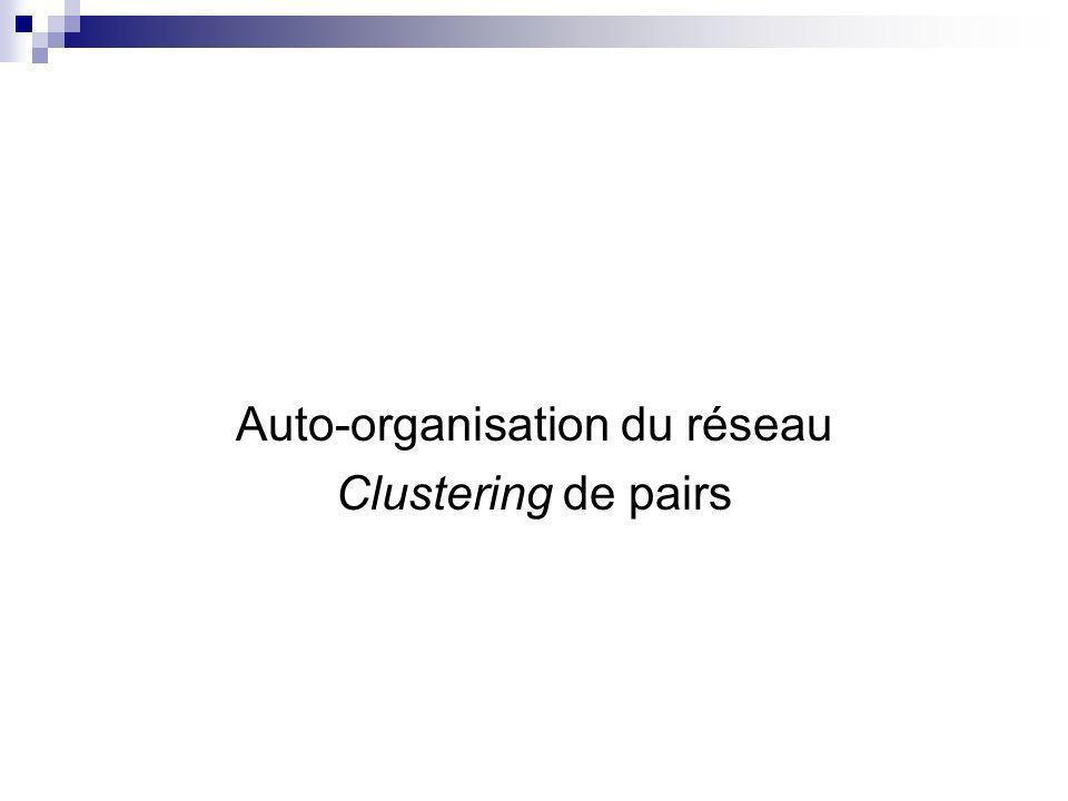 Auto-organisation du réseau Clustering de pairs