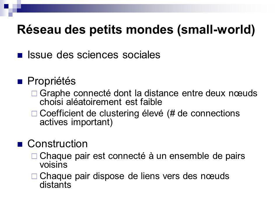 Réseau des petits mondes (small-world) Issue des sciences sociales Propriétés Graphe connecté dont la distance entre deux nœuds choisi aléatoirement e