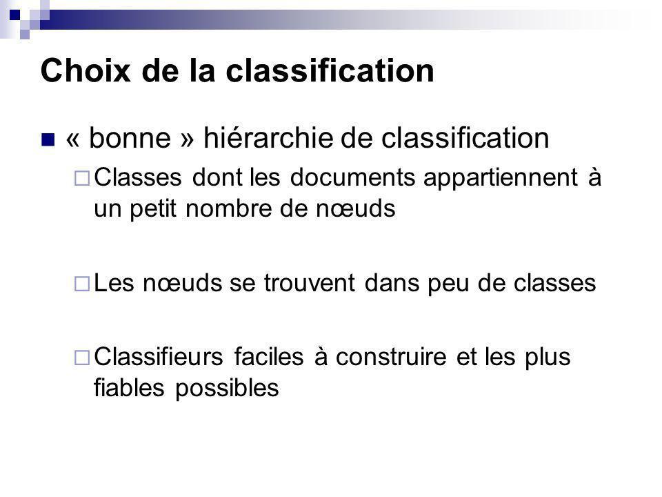 Choix de la classification « bonne » hiérarchie de classification Classes dont les documents appartiennent à un petit nombre de nœuds Les nœuds se trouvent dans peu de classes Classifieurs faciles à construire et les plus fiables possibles