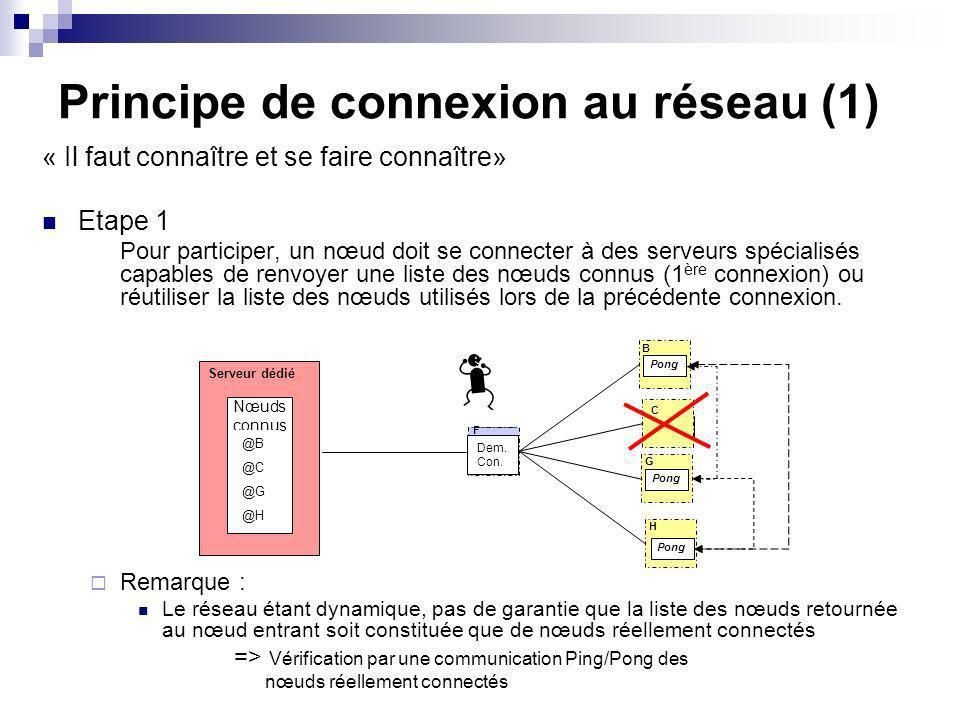 Serveur dédié Principe de connexion au réseau (1) « Il faut connaître et se faire connaître» Etape 1 Pour participer, un nœud doit se connecter à des serveurs spécialisés capables de renvoyer une liste des nœuds connus (1 ère connexion) ou réutiliser la liste des nœuds utilisés lors de la précédente connexion.