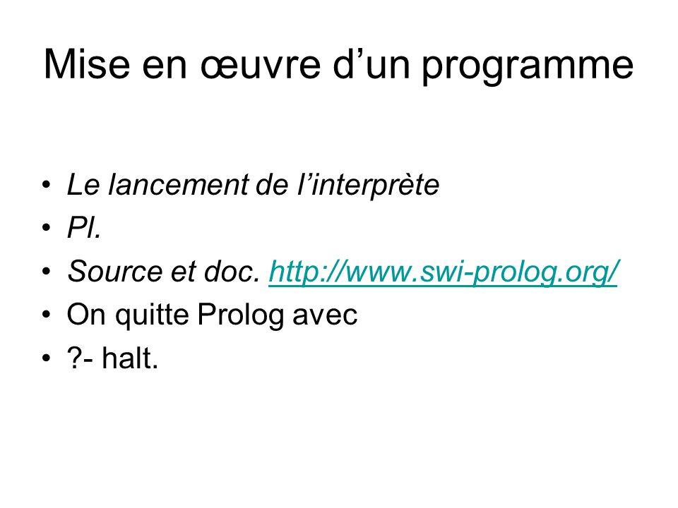 Mise en œuvre dun programme Le lancement de linterprète Pl. Source et doc. http://www.swi-prolog.org/http://www.swi-prolog.org/ On quitte Prolog avec