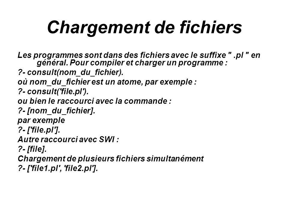 Chargement de fichiers Les programmes sont dans des fichiers avec le suffixe