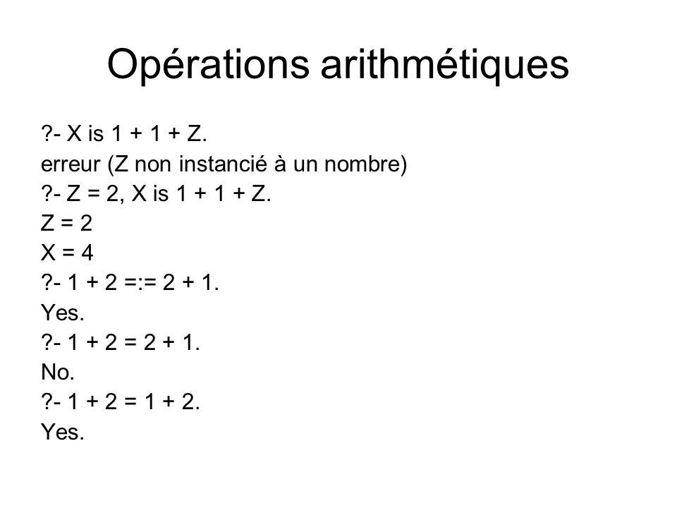 Opérations arithmétiques ?- X is 1 + 1 + Z. erreur (Z non instancié à un nombre) ?- Z = 2, X is 1 + 1 + Z. Z = 2 X = 4 ?- 1 + 2 =:= 2 + 1. Yes. ?- 1 +