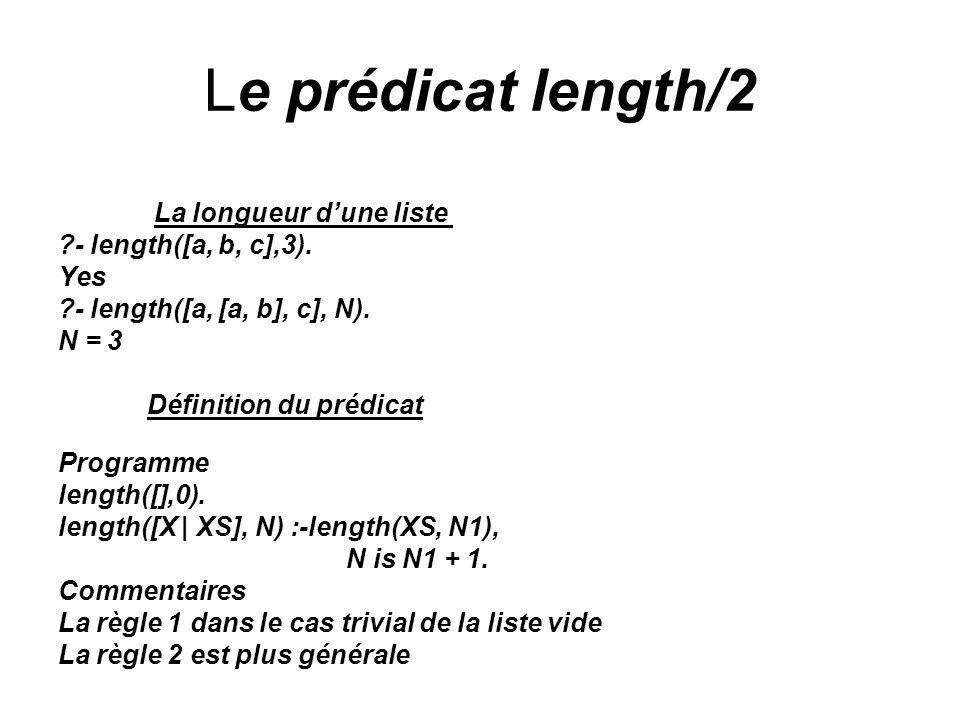 Le prédicat length/2 La longueur dune liste ?- length([a, b, c],3). Yes ?- length([a, [a, b], c], N). N = 3 Définition du prédicat Programme length([]