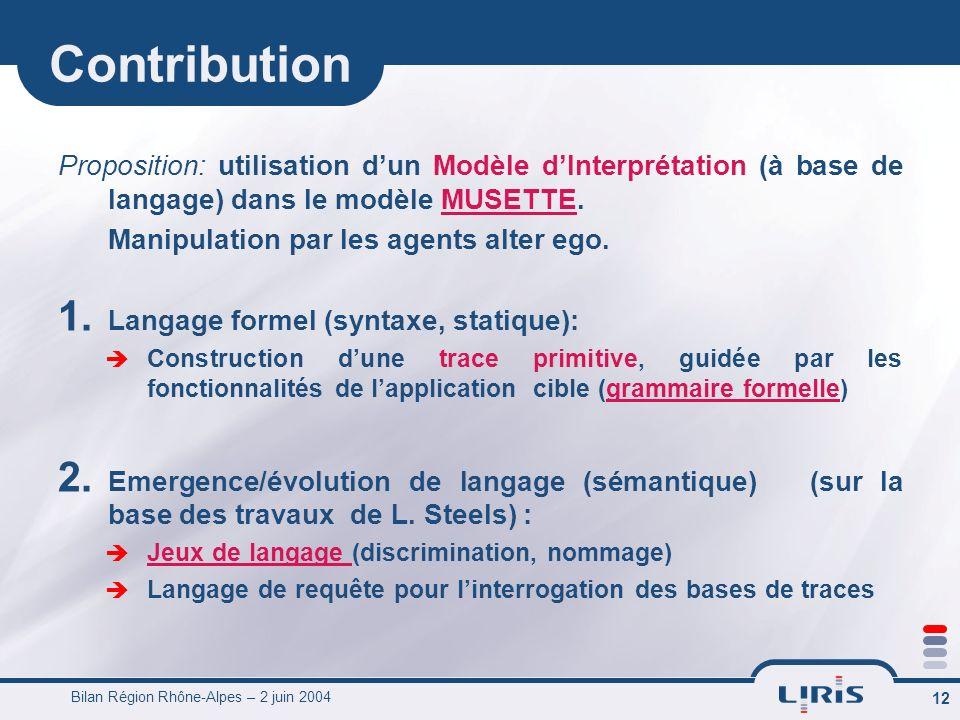 Bilan Région Rhône-Alpes – 2 juin 2004 12 Contribution Proposition: utilisation dun Modèle dInterprétation (à base de langage) dans le modèle MUSETTE.MUSETTE Manipulation par les agents alter ego.