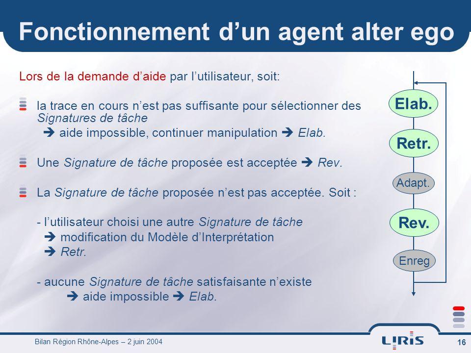 Bilan Région Rhône-Alpes – 2 juin 2004 17 Fonctionnement dun agent alter ego Lutilisateur interagit avec les épisodes proposés, il procède à leur révision.