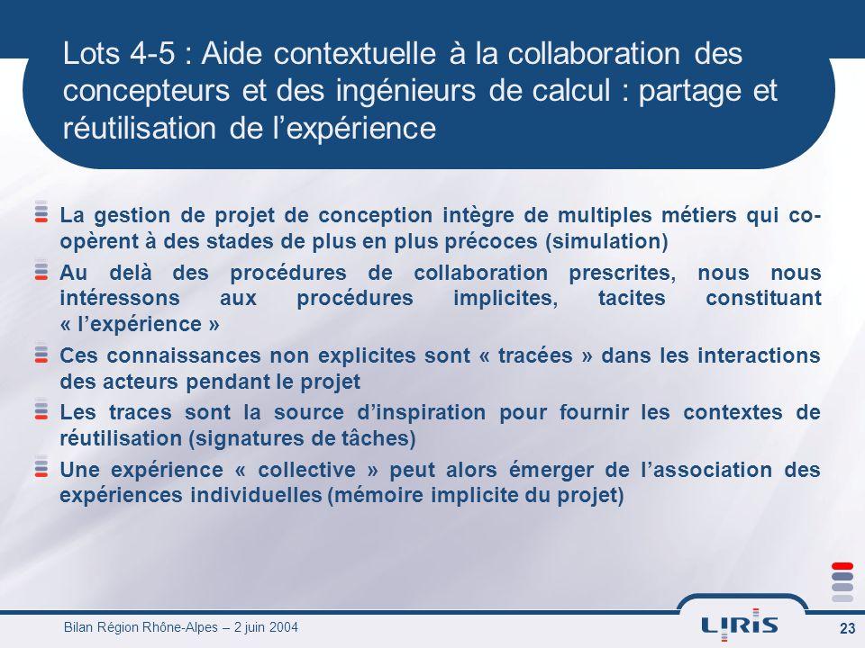 Bilan Région Rhône-Alpes – 2 juin 2004 24 Modèle MUSETTE 8<< 11<< 12<<