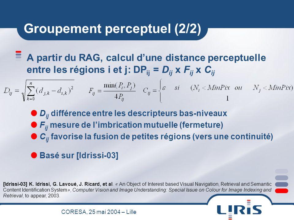 CORESA, 25 mai 2004 – Lille Groupement perceptuel (2/2) A partir du RAG, calcul dune distance perceptuelle entre les régions i et j: DP ij = D ij x F ij x C ij D ij différence entre les descripteurs bas-niveaux F ij mesure de limbrication mutuelle (fermeture) C ij favorise la fusion de petites régions (vers une continuité) Basé sur [Idrissi-03] [Idrissi-03] K.