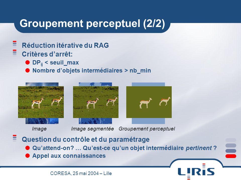 CORESA, 25 mai 2004 – Lille Groupement perceptuel (2/2) Réduction itérative du RAG Critères darrêt: DP ij < seuil_max Nombre dobjets intermédiaires > nb_min Question du contrôle et du paramétrage Quattend-on.