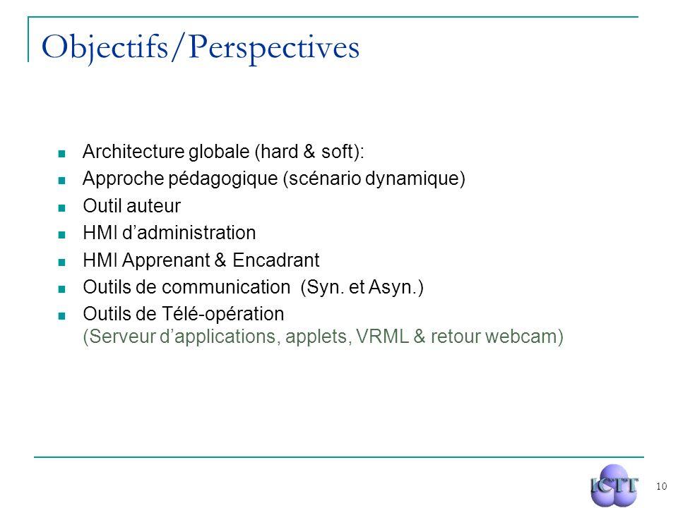 10 Objectifs/Perspectives Architecture globale (hard & soft): Approche pédagogique (scénario dynamique) Outil auteur HMI dadministration HMI Apprenant