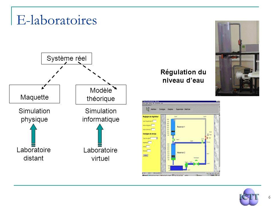 6 E-laboratoires Système réel Maquette Modèle théorique Simulation informatique Simulation physique Laboratoire distant Laboratoire virtuel Régulation