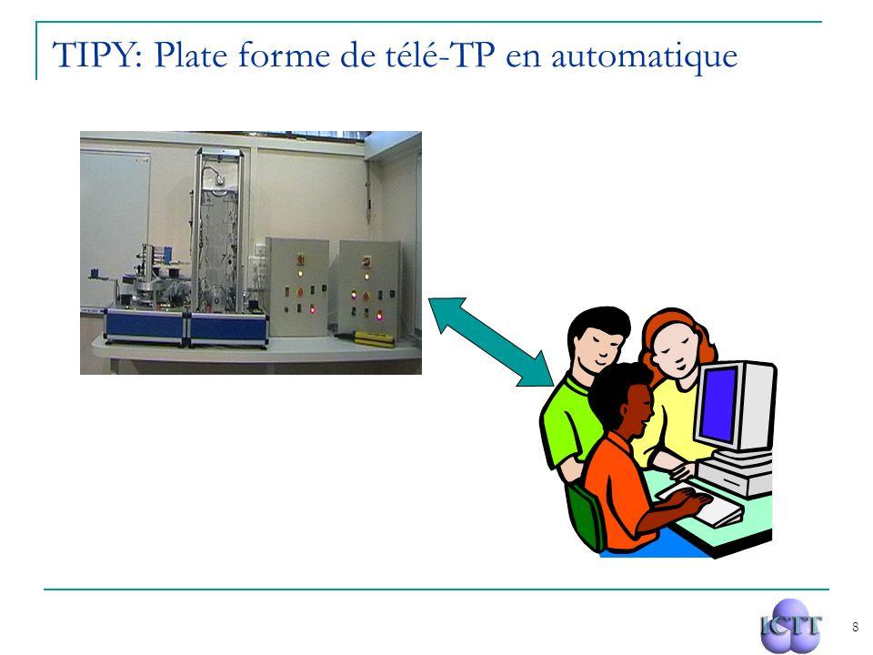 8 TIPY: Plate forme de télé-TP en automatique