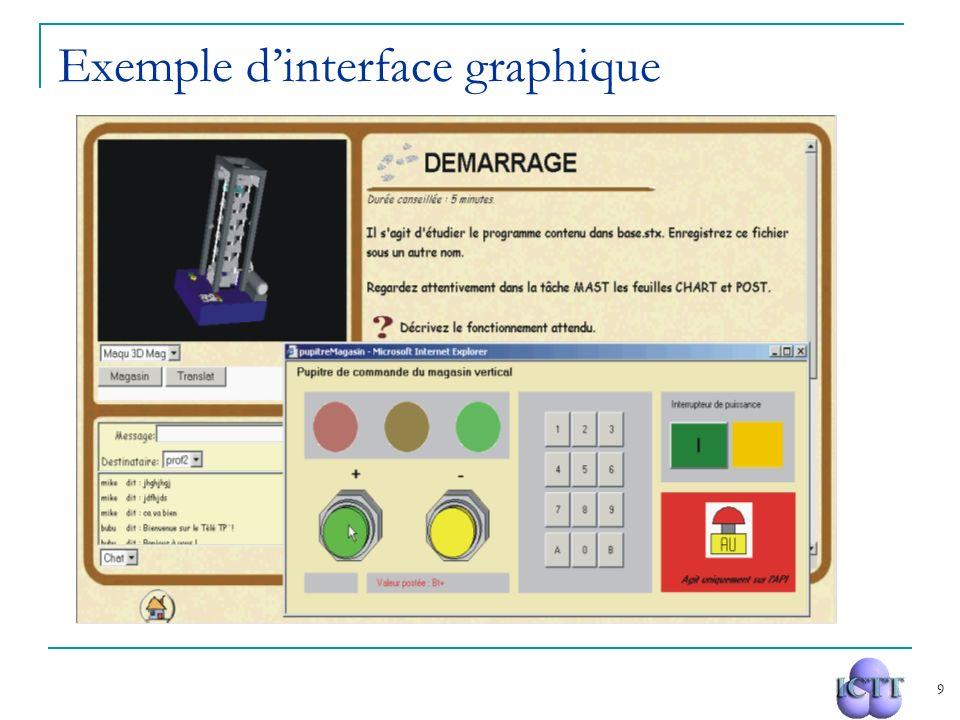 9 Exemple dinterface graphique