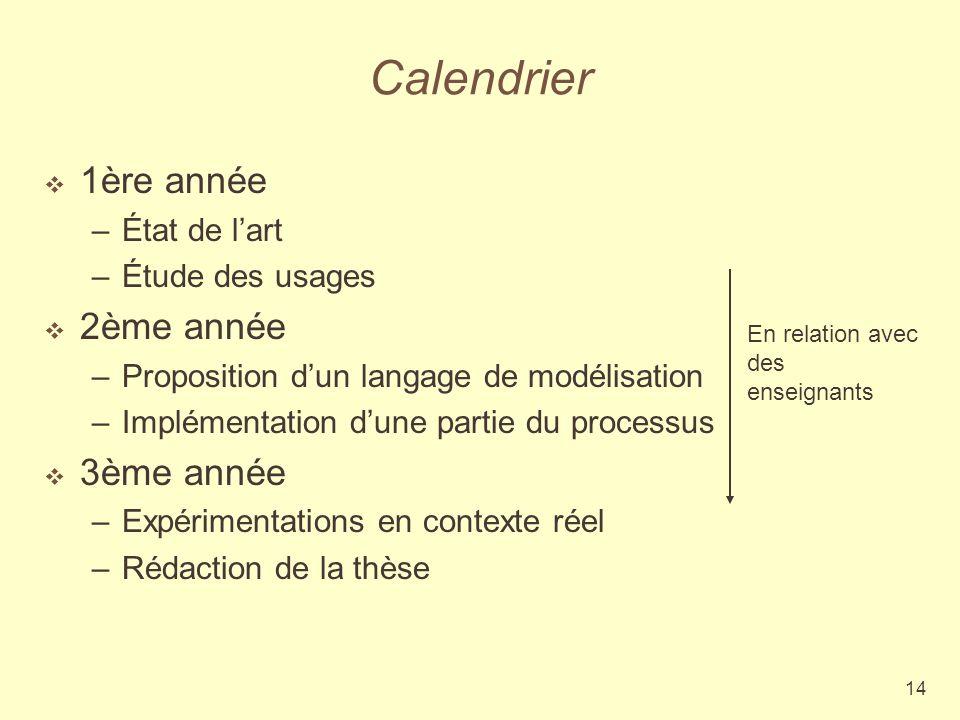 14 Calendrier 1ère année –État de lart –Étude des usages 2ème année –Proposition dun langage de modélisation –Implémentation dune partie du processus