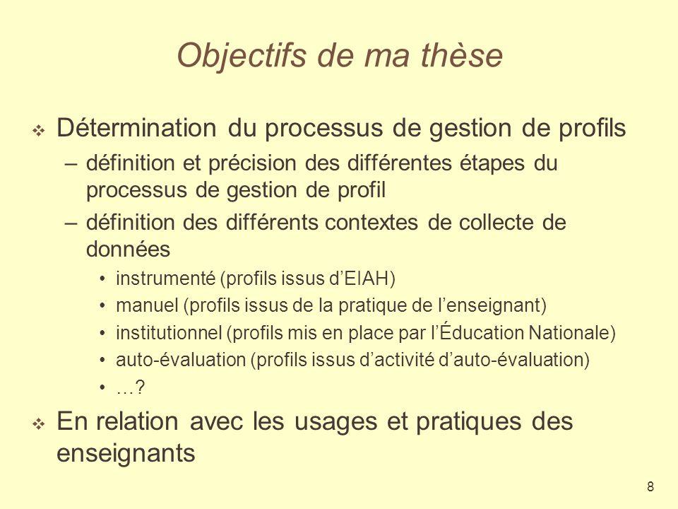 8 Objectifs de ma thèse Détermination du processus de gestion de profils –définition et précision des différentes étapes du processus de gestion de pr