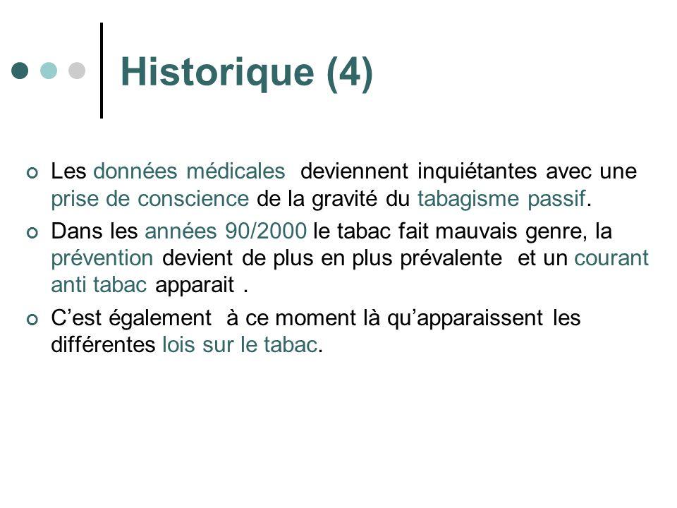 Historique (4) Les données médicales deviennent inquiétantes avec une prise de conscience de la gravité du tabagisme passif. Dans les années 90/2000 l