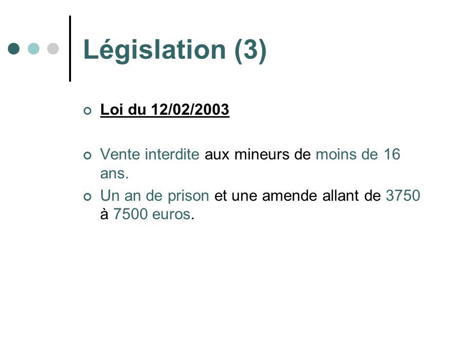 Législation (3) Loi du 12/02/2003 Vente interdite aux mineurs de moins de 16 ans. Un an de prison et une amende allant de 3750 à 7500 euros.