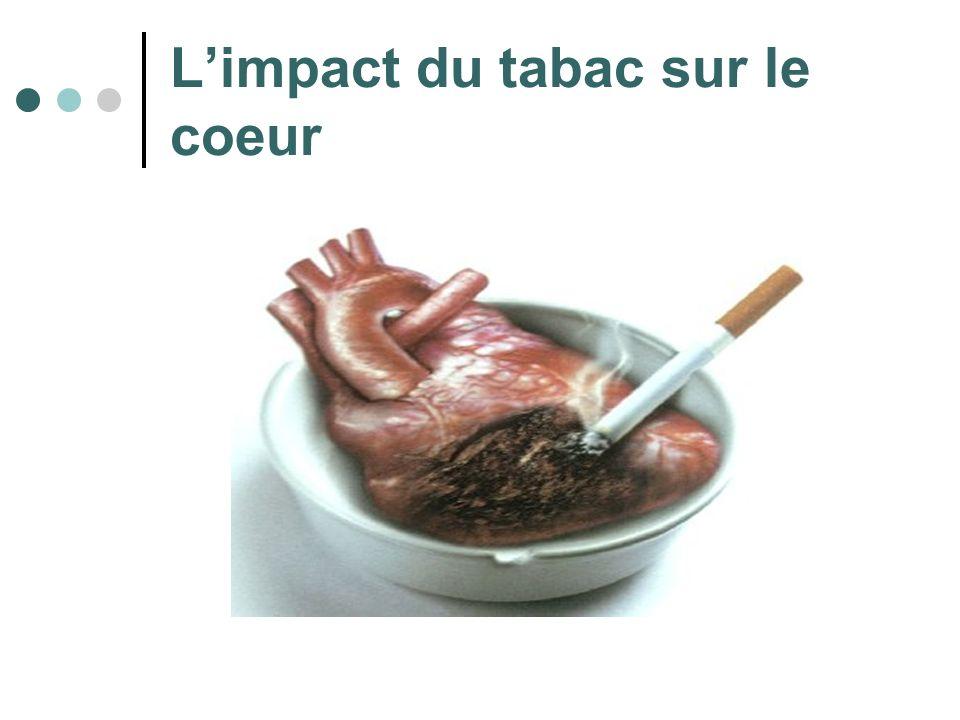 Limpact du tabac sur le coeur
