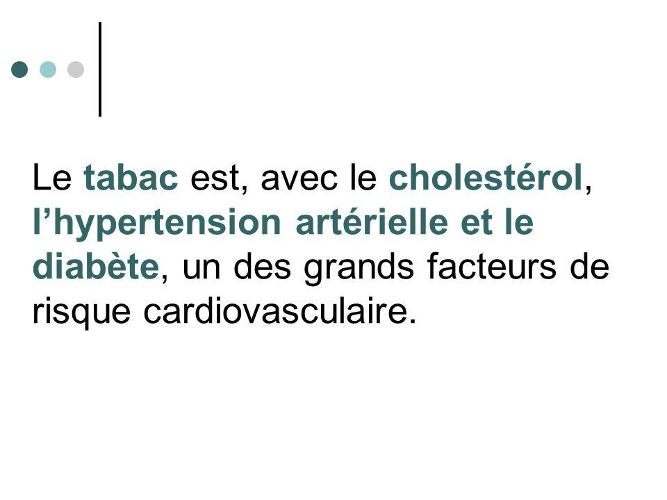 Le tabac est, avec le cholestérol, lhypertension artérielle et le diabète, un des grands facteurs de risque cardiovasculaire.