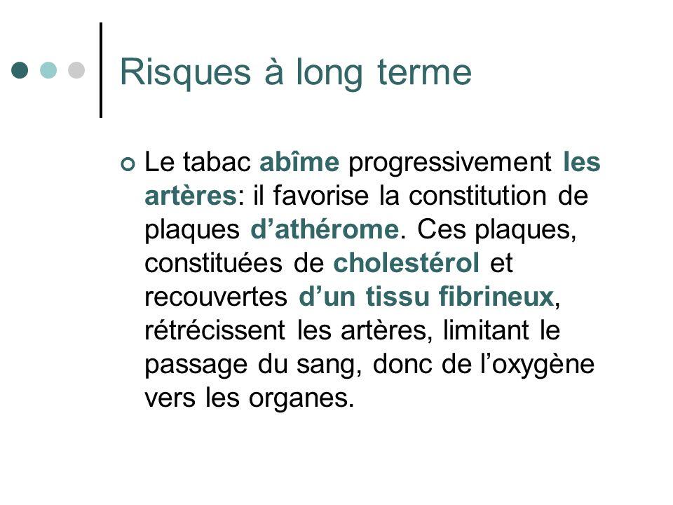 Risques à long terme Le tabac abîme progressivement les artères: il favorise la constitution de plaques dathérome. Ces plaques, constituées de cholest