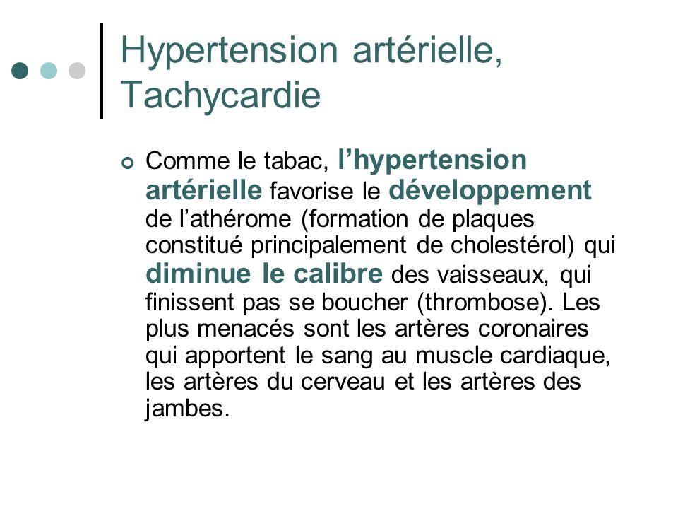 Hypertension artérielle, Tachycardie Comme le tabac, lhypertension artérielle favorise le développement de lathérome (formation de plaques constitué p